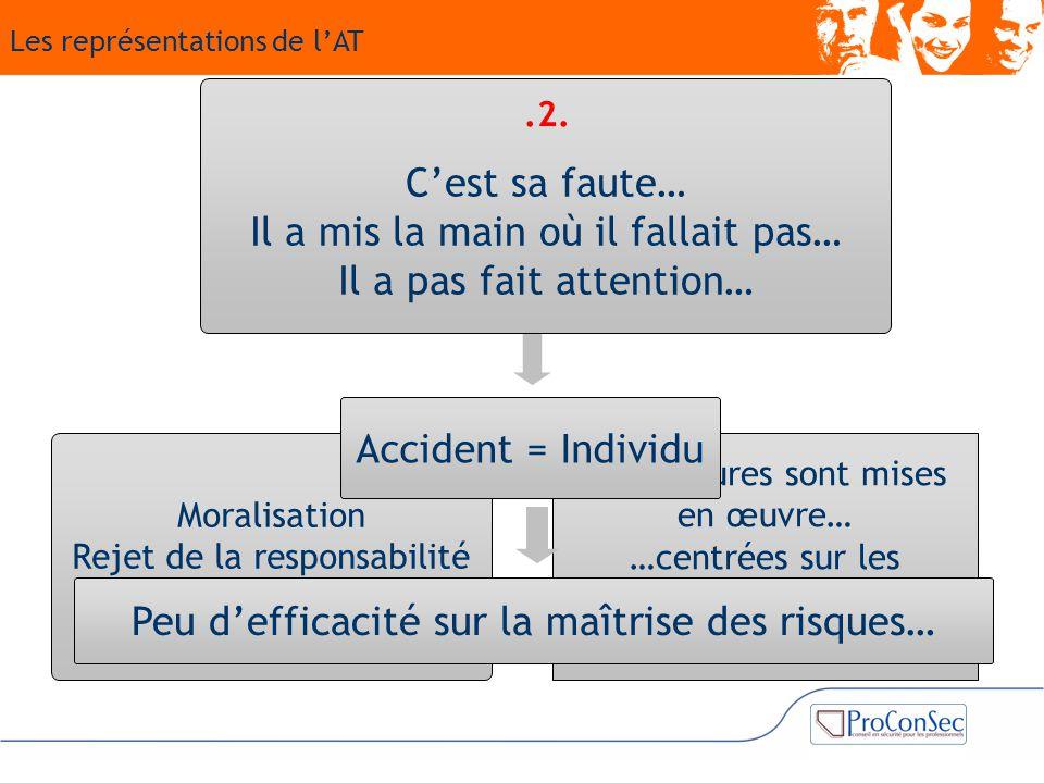 Des mesures sont mises en œuvre… …centrées sur les individus : consignes, sanctions Moralisation Rejet de la responsabilité sur la personne… Accident