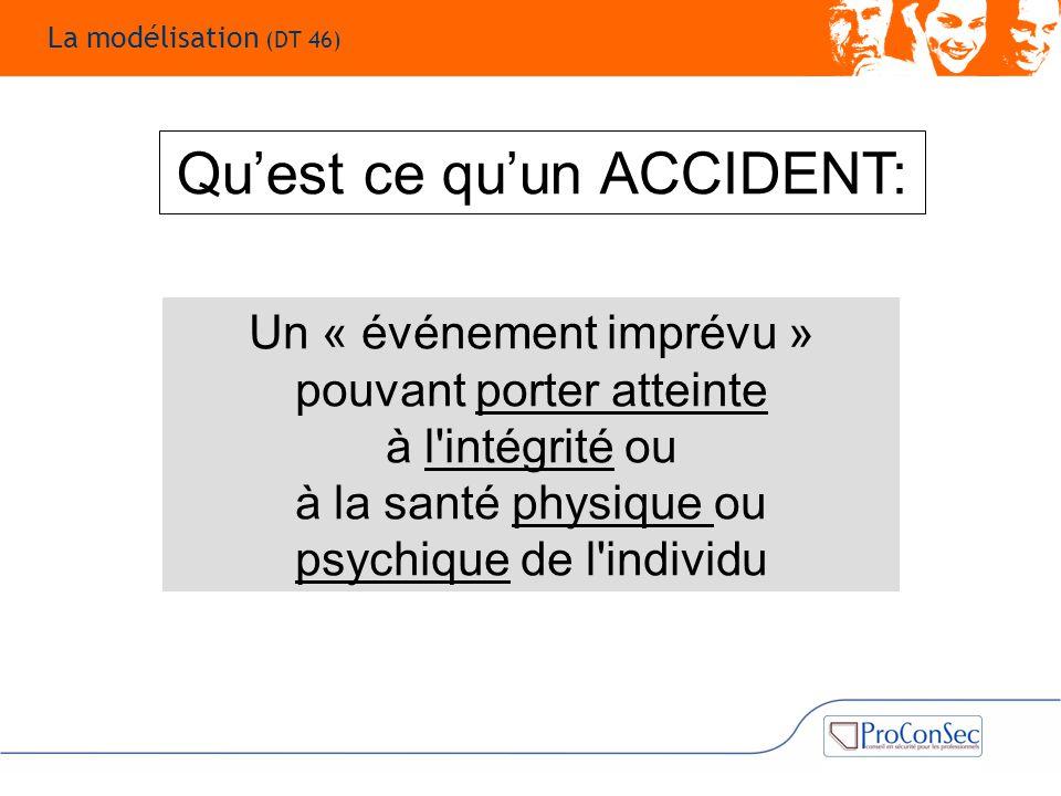 Qu'est ce qu'un ACCIDENT: Un « événement imprévu » pouvant porter atteinte à l'intégrité ou à la santé physique ou psychique de l'individu La modélisa