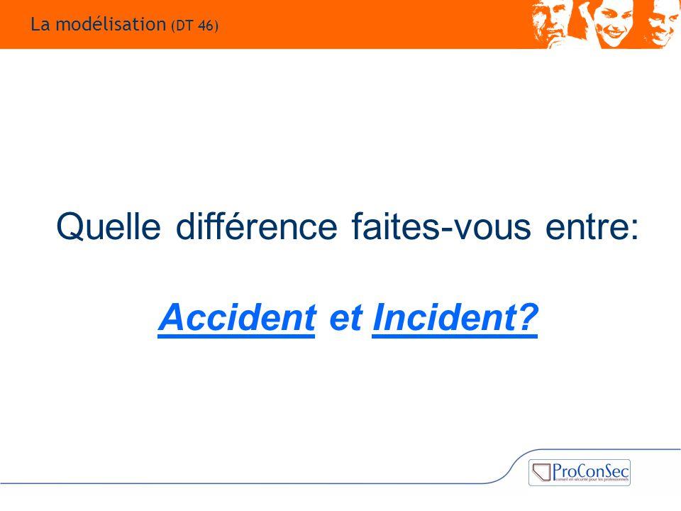 Quelle différence faites-vous entre: Accident et Incident? La modélisation (DT 46)