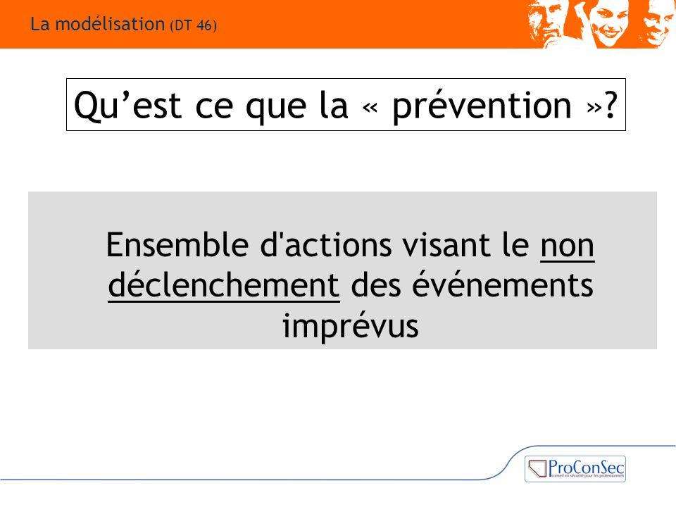 Ensemble d'actions visant le non déclenchement des événements imprévus Qu'est ce que la « prévention »? La modélisation (DT 46)