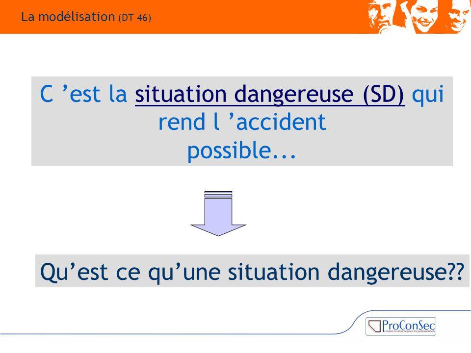 C 'est la situation dangereuse (SD) qui rend l 'accident possible... Qu'est ce qu'une situation dangereuse?? La modélisation (DT 46)