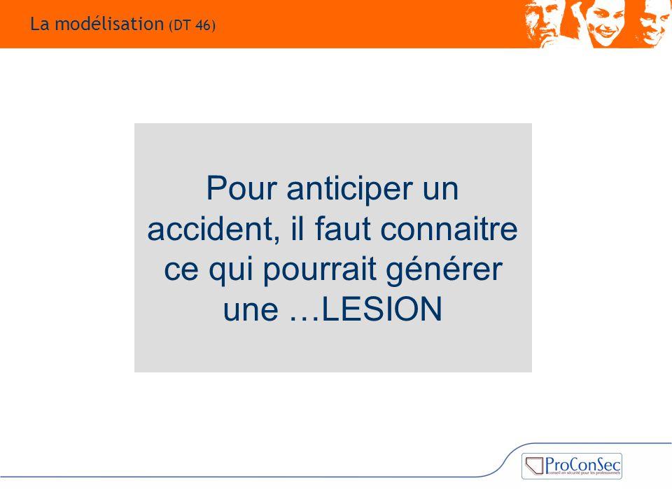 Pour anticiper un accident, il faut connaitre ce qui pourrait générer une …LESION La modélisation (DT 46)