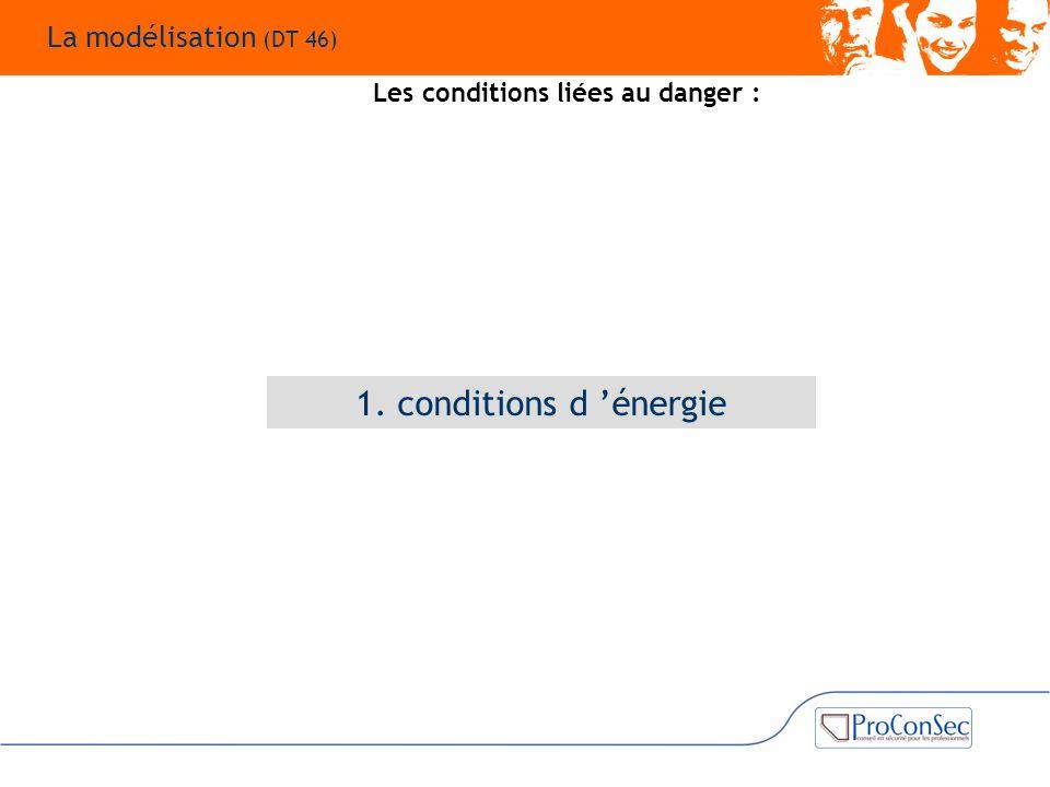 Les conditions liées au danger : 1. conditions d 'énergie La modélisation (DT 46)