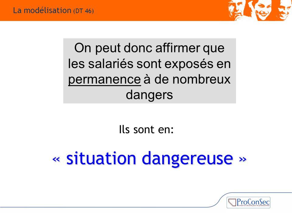On peut donc affirmer que les salariés sont exposés en permanence à de nombreux dangers Ils sont en: « situation dangereuse » La modélisation (DT 46)