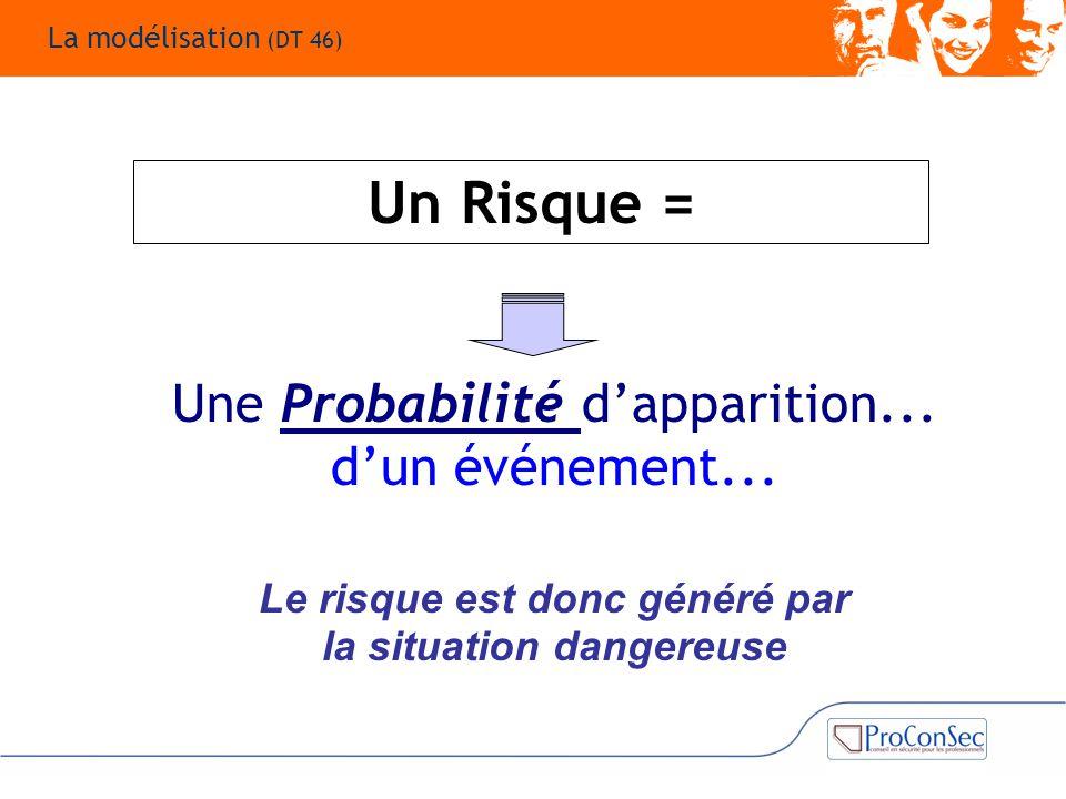 Un Risque = Une Probabilité d'apparition... d'un événement... Le risque est donc généré par la situation dangereuse La modélisation (DT 46)