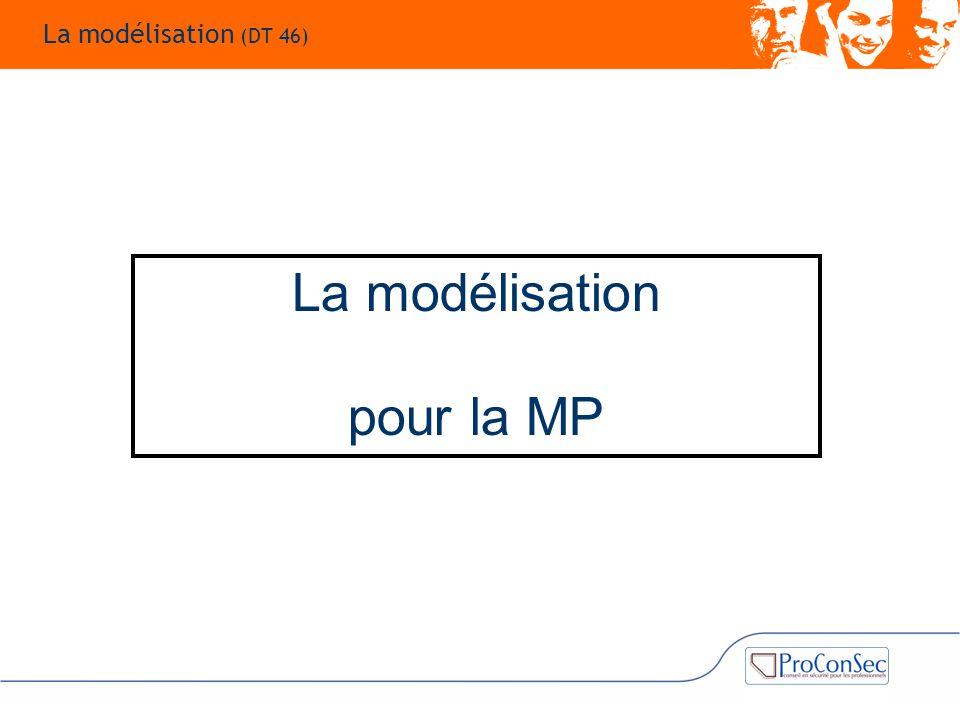 La modélisation pour la MP La modélisation (DT 46)