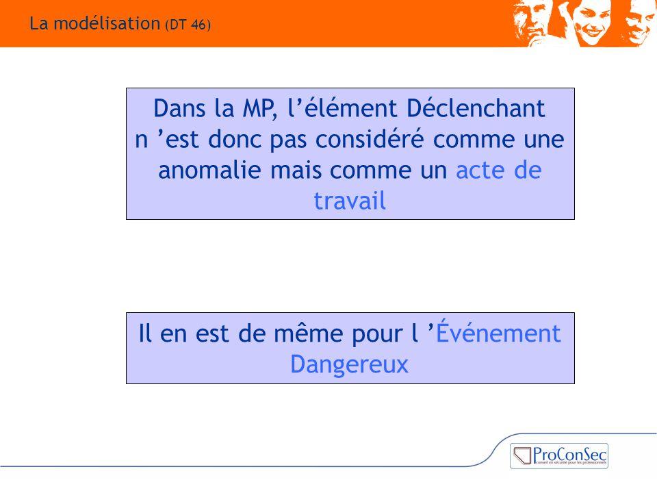 Dans la MP, l'élément Déclenchant n 'est donc pas considéré comme une anomalie mais comme un acte de travail Il en est de même pour l 'Événement Dange