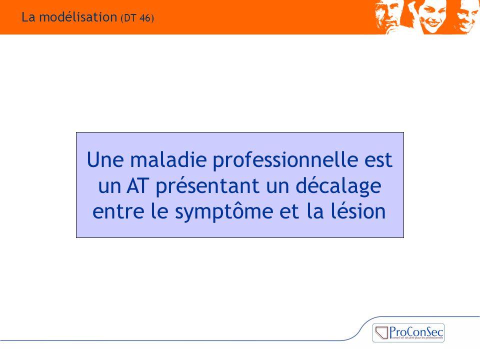 Une maladie professionnelle est un AT présentant un décalage entre le symptôme et la lésion La modélisation (DT 46)