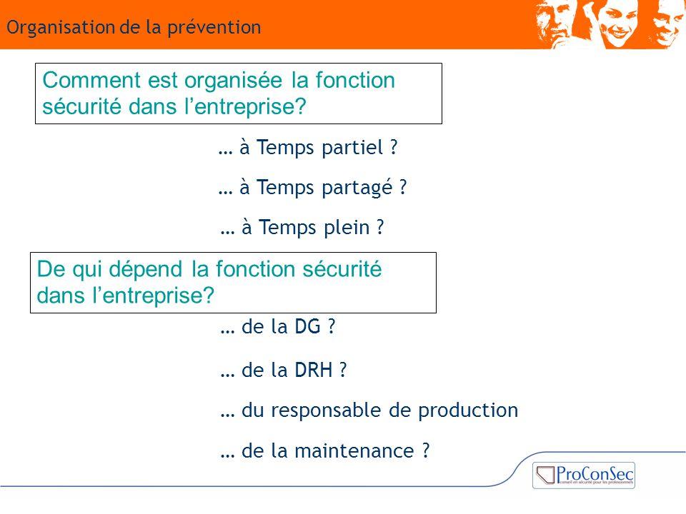 Comment est organisée la fonction sécurité dans l'entreprise? … de la DG ? … de la DRH ? … du responsable de production … de la maintenance ? De qui d