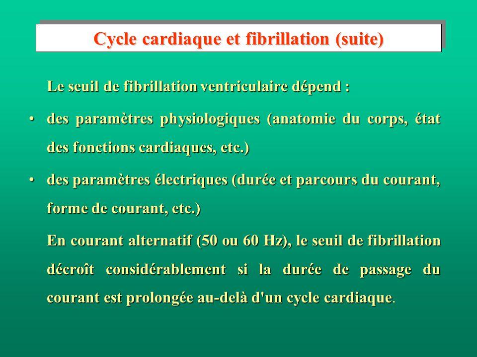 Cycle cardiaque et fibrillation Cycle cardiaque et fibrillation Le cœur possède ses propres systèmes de commande automatique.