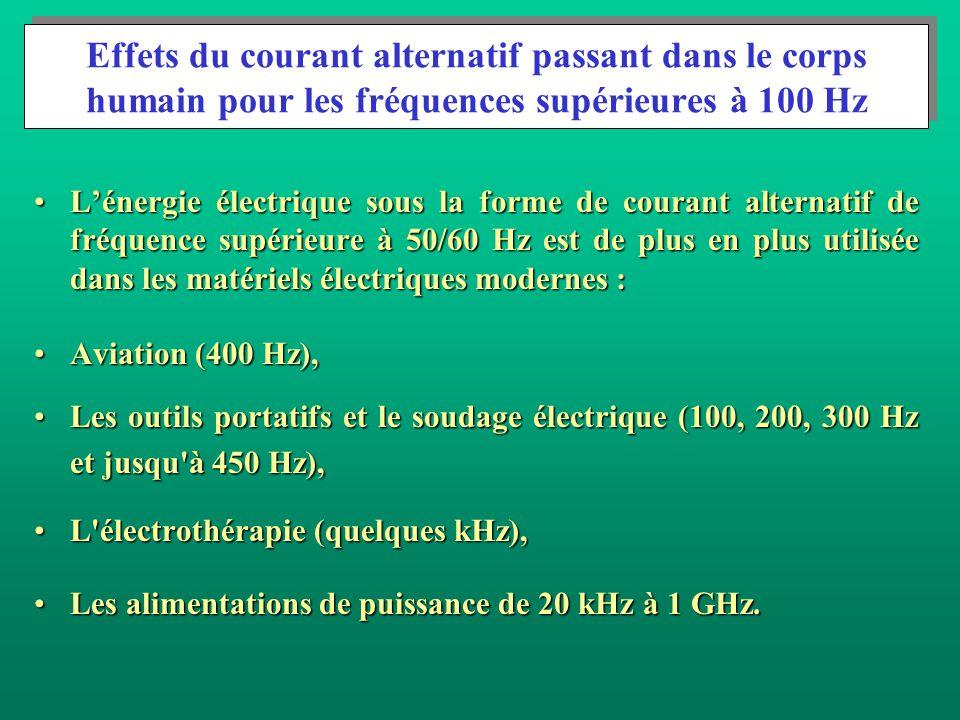 Cycle zone temps /courant des effets du courant alternatif (15 à 100 Hz) sur des personnes.