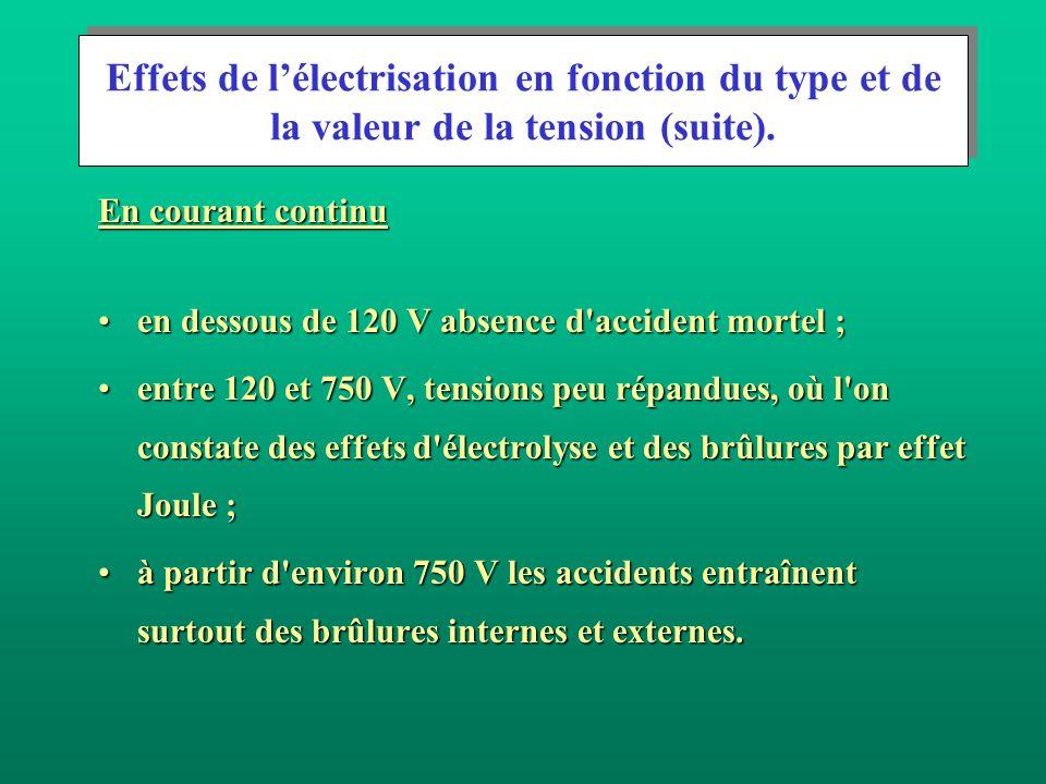 Effets de l'électrisation en fonction du type et de la valeur de la tension.