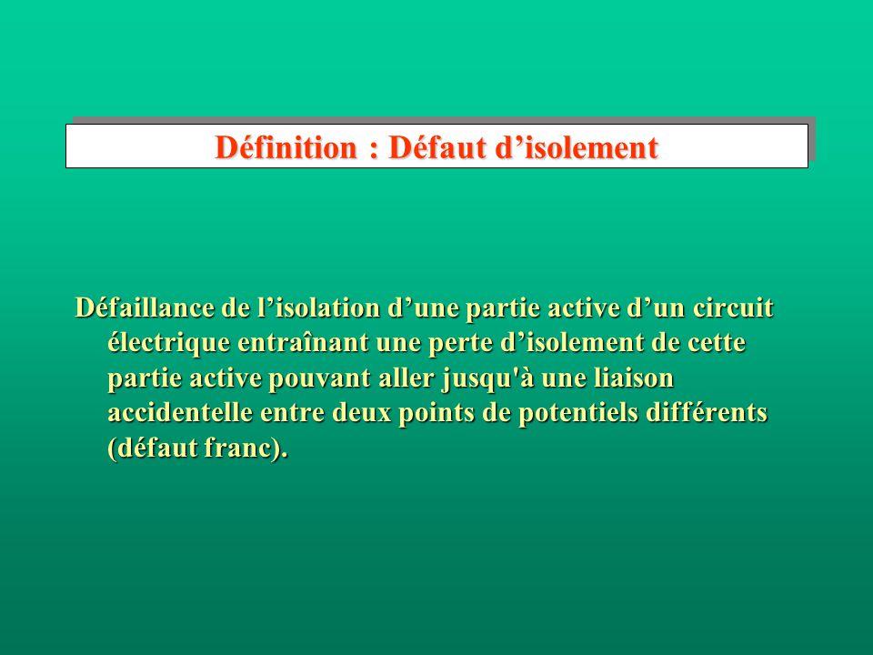 Définition : Impédance interne L'impédance interne (Z i ) est sensiblement toujours la même pour un même individu, sauf si la surface de contact est très faible, auquel cas elle augmente.