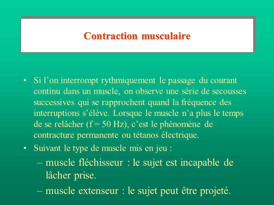 Secousse électrique C'est le résultat de la contraction du muscle provoqué par une excitation unique et brève.