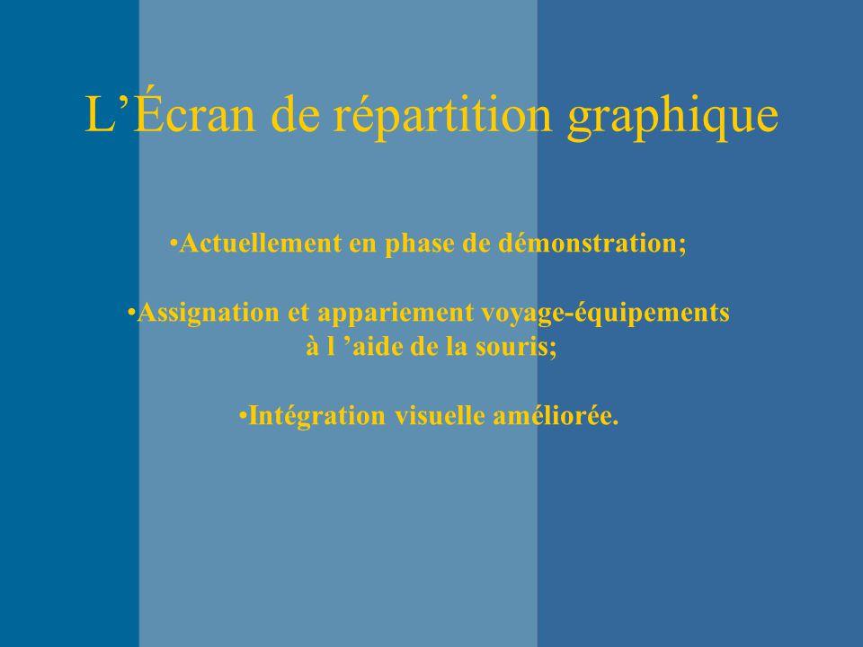 L'Écran de répartition graphique Actuellement en phase de démonstration; Assignation et appariement voyage-équipements à l 'aide de la souris; Intégration visuelle améliorée.