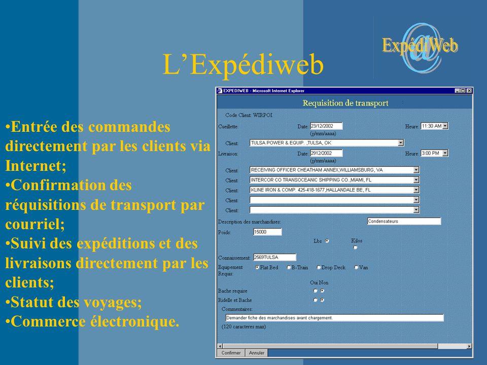 L'Expédiweb Entrée des commandes directement par les clients via Internet; Confirmation des réquisitions de transport par courriel; Suivi des expéditions et des livraisons directement par les clients; Statut des voyages; Commerce électronique.