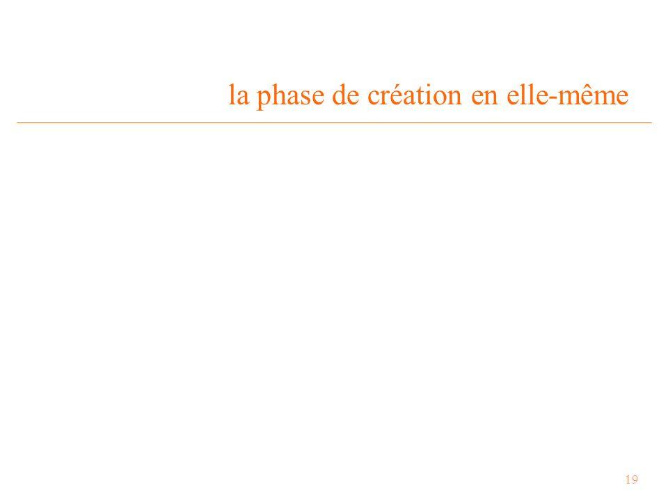 19 la phase de création en elle-même