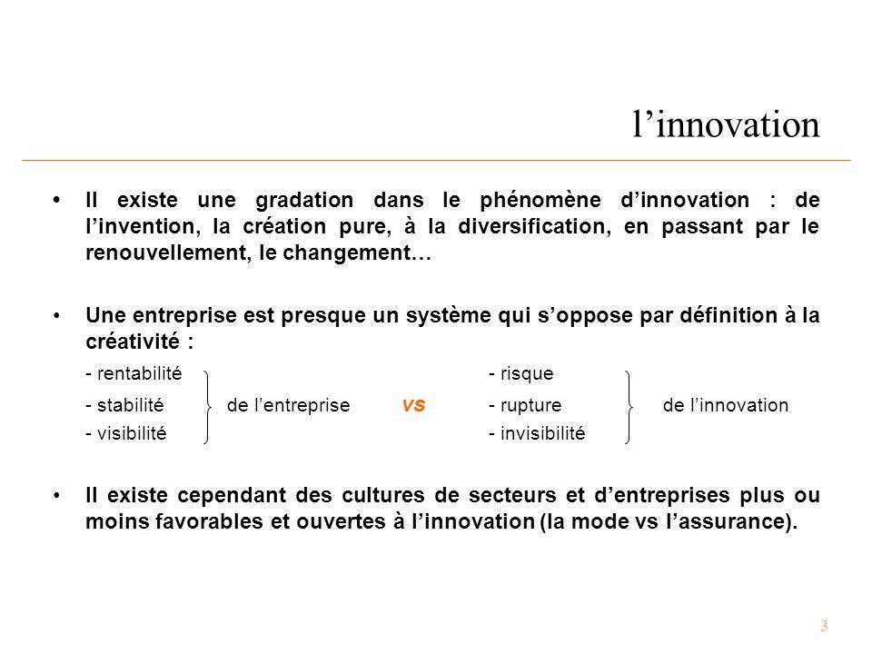 3 l'innovation Il existe une gradation dans le phénomène d'innovation : de l'invention, la création pure, à la diversification, en passant par le renouvellement, le changement… Une entreprise est presque un système qui s'oppose par définition à la créativité : - rentabilité - risque - stabilitéde l'entreprise vs - rupturede l'innovation - visibilité- invisibilité Il existe cependant des cultures de secteurs et d'entreprises plus ou moins favorables et ouvertes à l'innovation (la mode vs l'assurance).