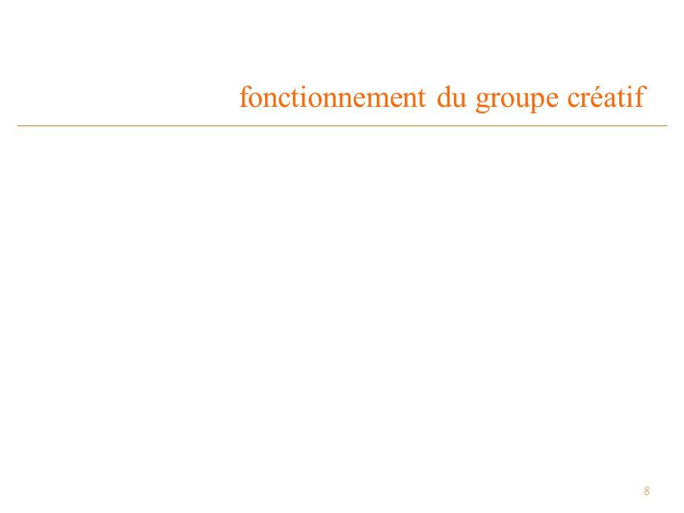 8 fonctionnement du groupe créatif