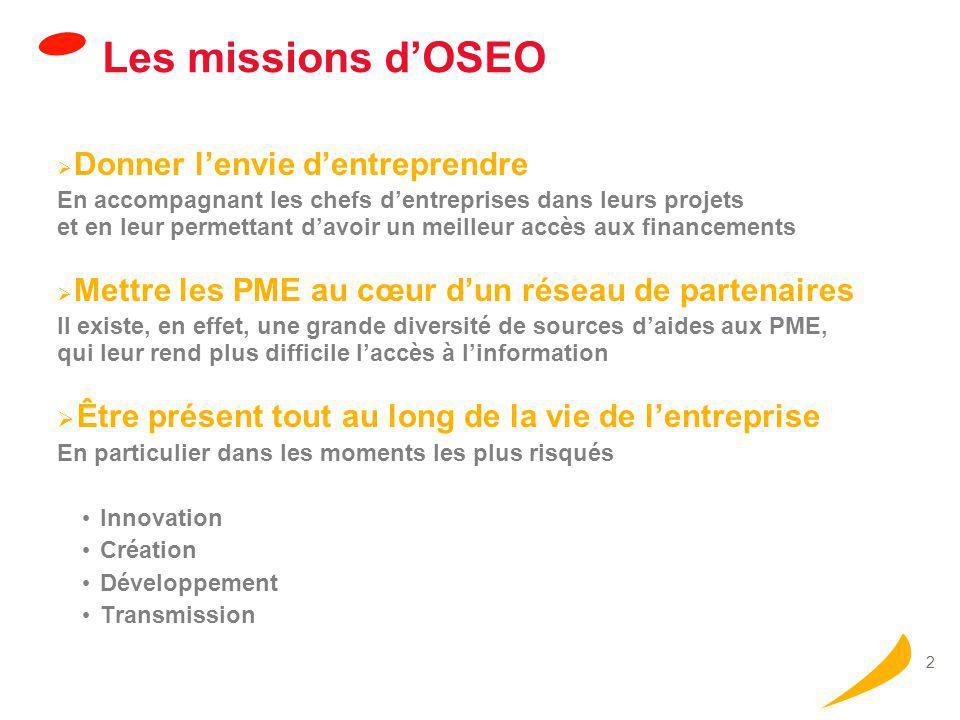 2 Les missions d'OSEO  Donner l'envie d'entreprendre En accompagnant les chefs d'entreprises dans leurs projets et en leur permettant d'avoir un meilleur accès aux financements  Mettre les PME au cœur d'un réseau de partenaires Il existe, en effet, une grande diversité de sources d'aides aux PME, qui leur rend plus difficile l'accès à l'information  Être présent tout au long de la vie de l'entreprise En particulier dans les moments les plus risqués Innovation Création Développement Transmission