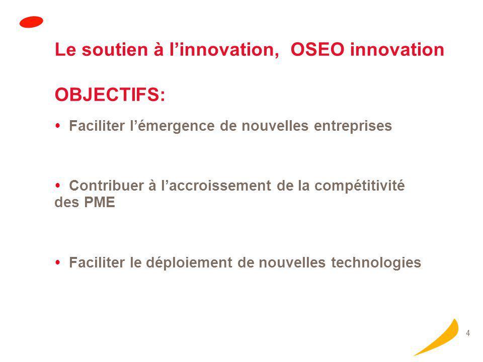 4 Le soutien à l'innovation, OSEO innovation OBJECTIFS:  Faciliter l'émergence de nouvelles entreprises  Contribuer à l'accroissement de la compétitivité des PME  Faciliter le déploiement de nouvelles technologies
