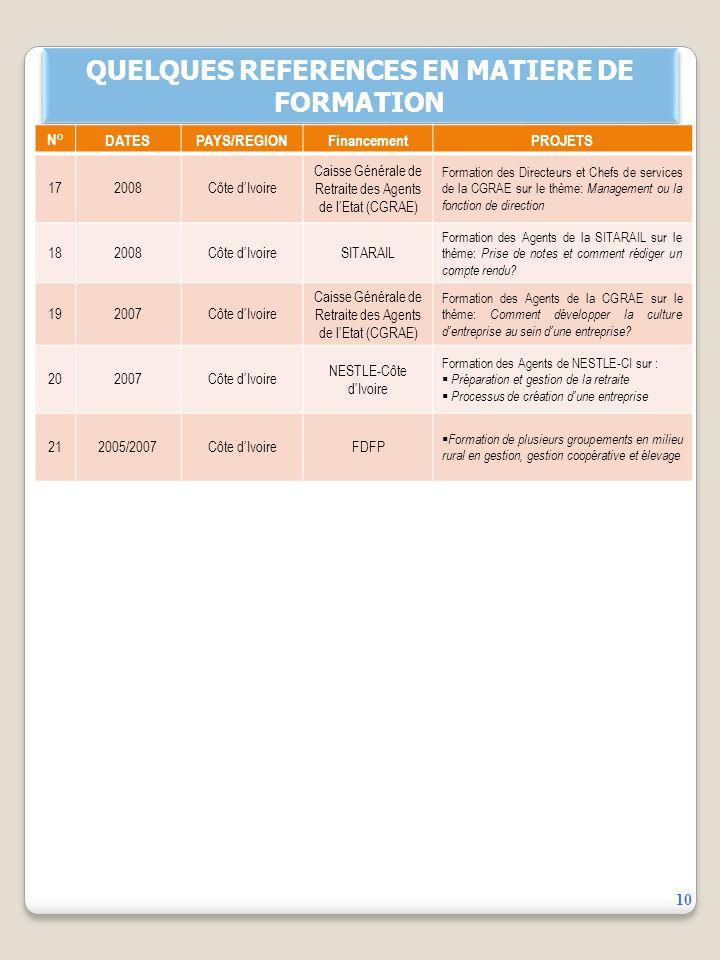 QUELQUES REFERENCES EN MATIERE DE FORMATION 10 N°DATESPAYS/REGIONFinancementPROJETS 172008Côte d'Ivoire Caisse Générale de Retraite des Agents de l'Etat (CGRAE) Formation des Directeurs et Chefs de services de la CGRAE sur le thème: Management ou la fonction de direction 182008Côte d'IvoireSITARAIL Formation des Agents de la SITARAIL sur le thème: Prise de notes et comment rédiger un compte rendu.