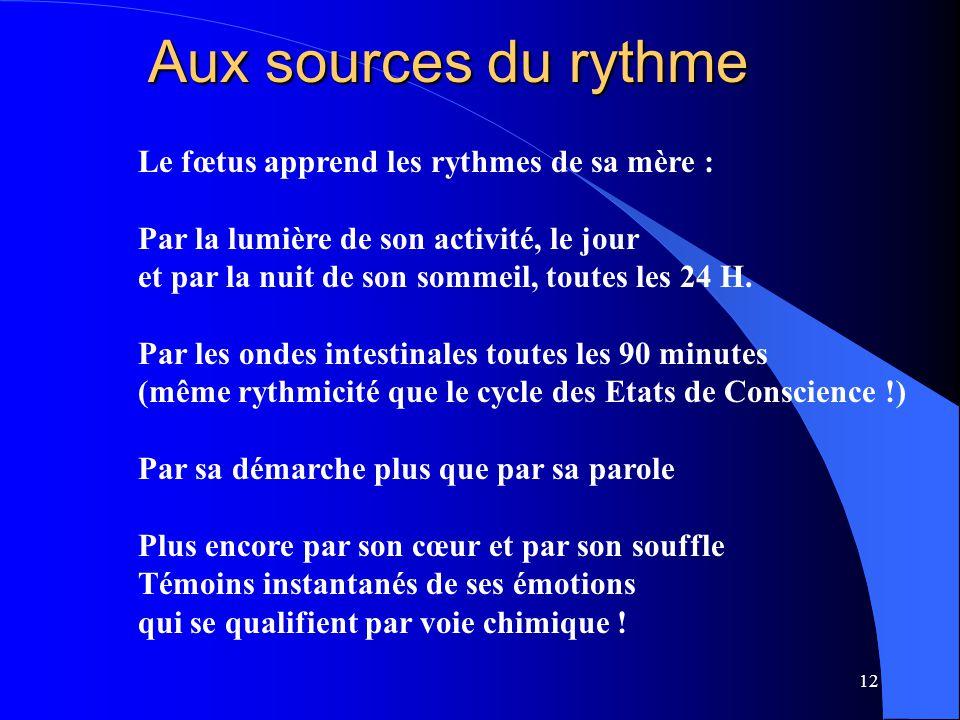12 Aux sources du rythme Le fœtus apprend les rythmes de sa mère : Par la lumière de son activité, le jour et par la nuit de son sommeil, toutes les 2