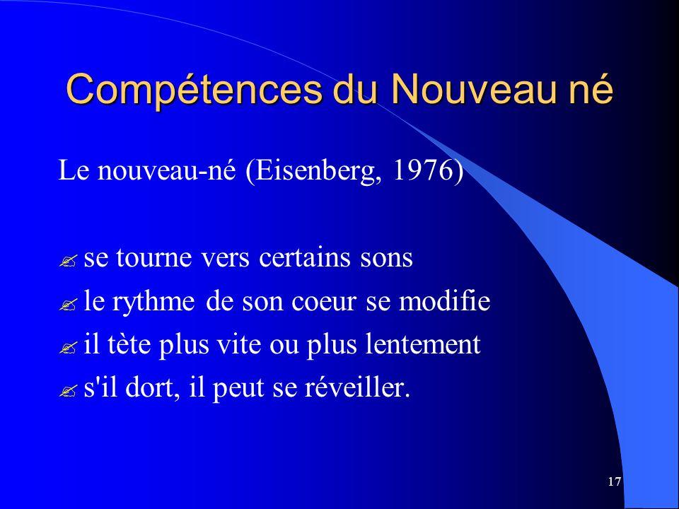 17 Compétences du Nouveau né Le nouveau-né (Eisenberg, 1976) ? se tourne vers certains sons ? le rythme de son coeur se modifie ? il tète plus vite ou
