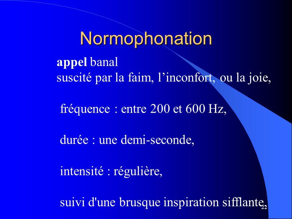 22 Normophonation appel banal suscité par la faim, l'inconfort, ou la joie, fréquence : entre 200 et 600 Hz, durée : une demi-seconde, intensité : rég