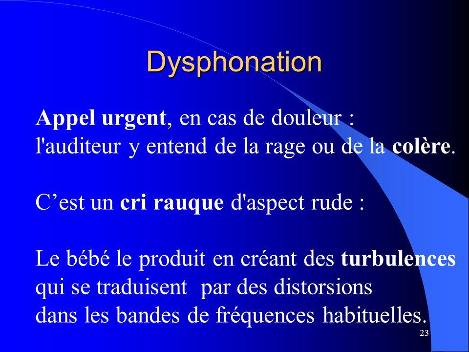 23 Dysphonation Appel urgent, en cas de douleur : l'auditeur y entend de la rage ou de la colère. C'est un cri rauque d'aspect rude : Le bébé le produ