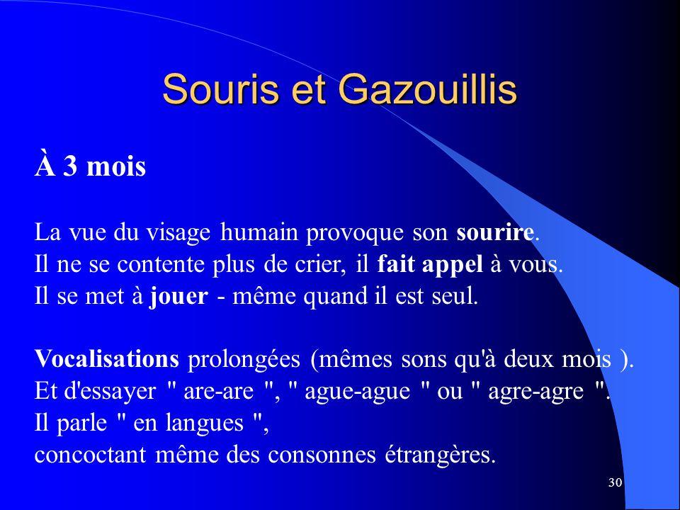 30 Souris et Gazouillis À 3 mois La vue du visage humain provoque son sourire. Il ne se contente plus de crier, il fait appel à vous. Il se met à joue