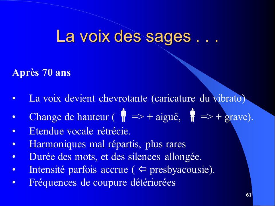 61 La voix des sages... Après 70 ans La voix devient chevrotante (caricature du vibrato) Change de hauteur (  => + aiguë,  => + grave). Etendue voca