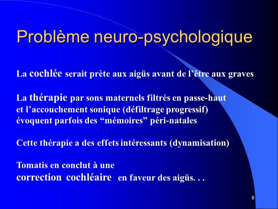 8 Problème neuro-psychologique La cochlée serait prète aux aigüs avant de l'être aux graves La thérapie par sons maternels filtrés en passe-haut et l'