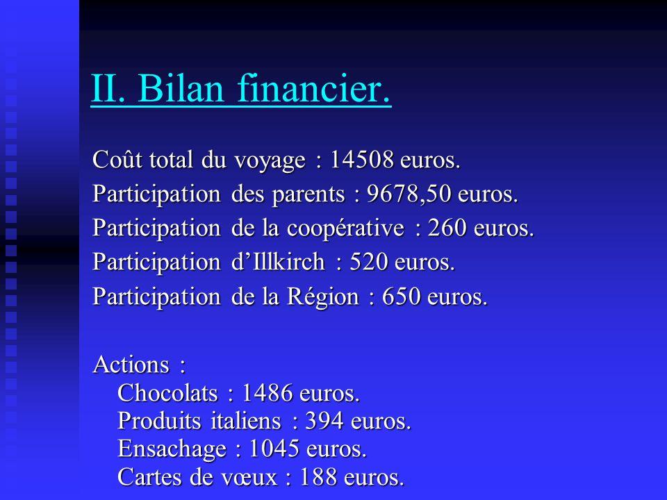 II. Bilan financier. Coût total du voyage : 14508 euros. Participation des parents : 9678,50 euros. Participation de la coopérative : 260 euros. Parti