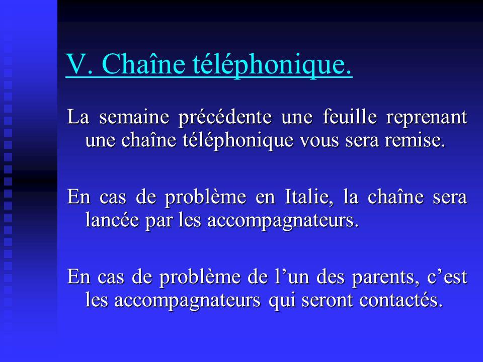 V. Chaîne téléphonique.