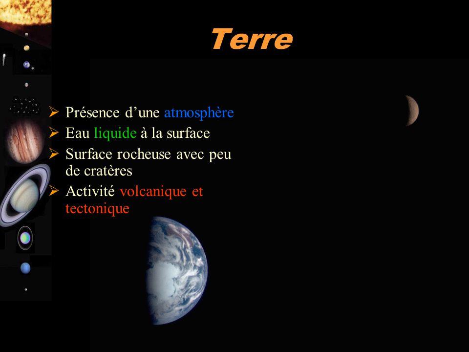 A. Doressoundiram 17 Terre  Présence d'une atmosphère  Eau liquide à la surface  Surface rocheuse avec peu de cratères  Activité volcanique et tec
