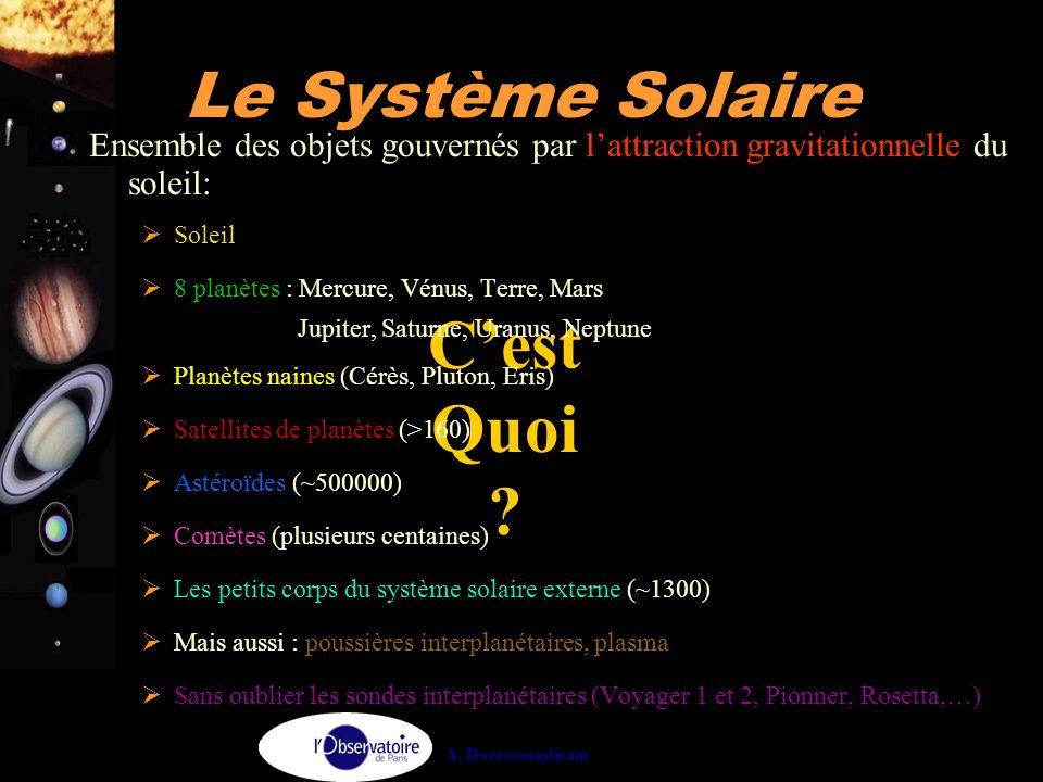 A. Doressoundiram C'est Quoi ? Ensemble des objets gouvernés par l'attraction gravitationnelle du soleil:  Soleil  8 planètes : Mercure, Vénus, Terr