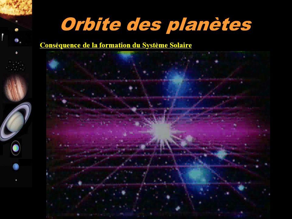 A. Doressoundiram 27 Conséquence de la formation du Système Solaire Orbite des planètes