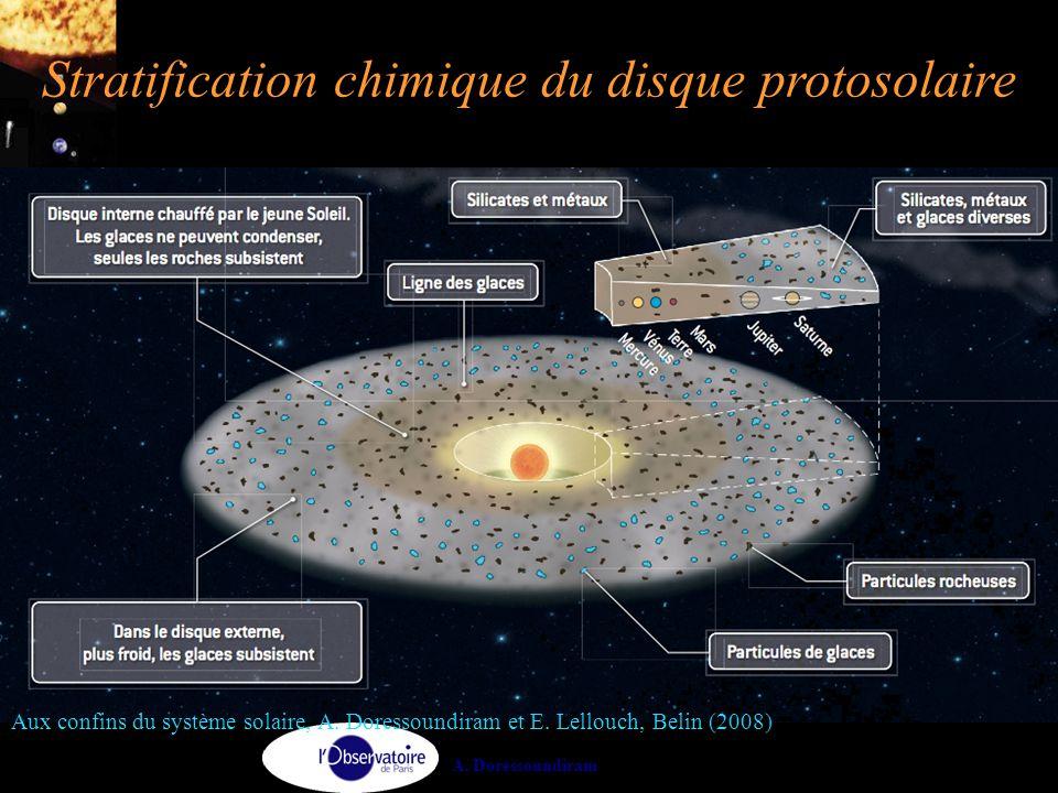 A. Doressoundiram Stratification chimique du disque protosolaire Aux confins du système solaire, A. Doressoundiram et E. Lellouch, Belin (2008)
