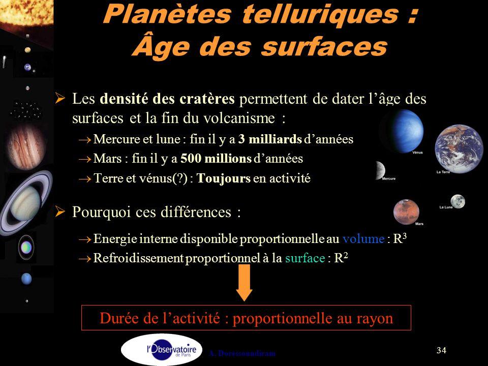 A. Doressoundiram 34  Les densité des cratères permettent de dater l'âge des surfaces et la fin du volcanisme :  Mercure et lune : fin il y a 3 mill