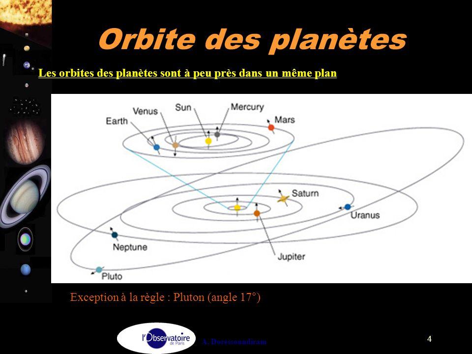 A. Doressoundiram 4 Les orbites des planètes sont à peu près dans un même plan Système solaire interne Exception à la règle : Pluton (angle 17°) Orbit