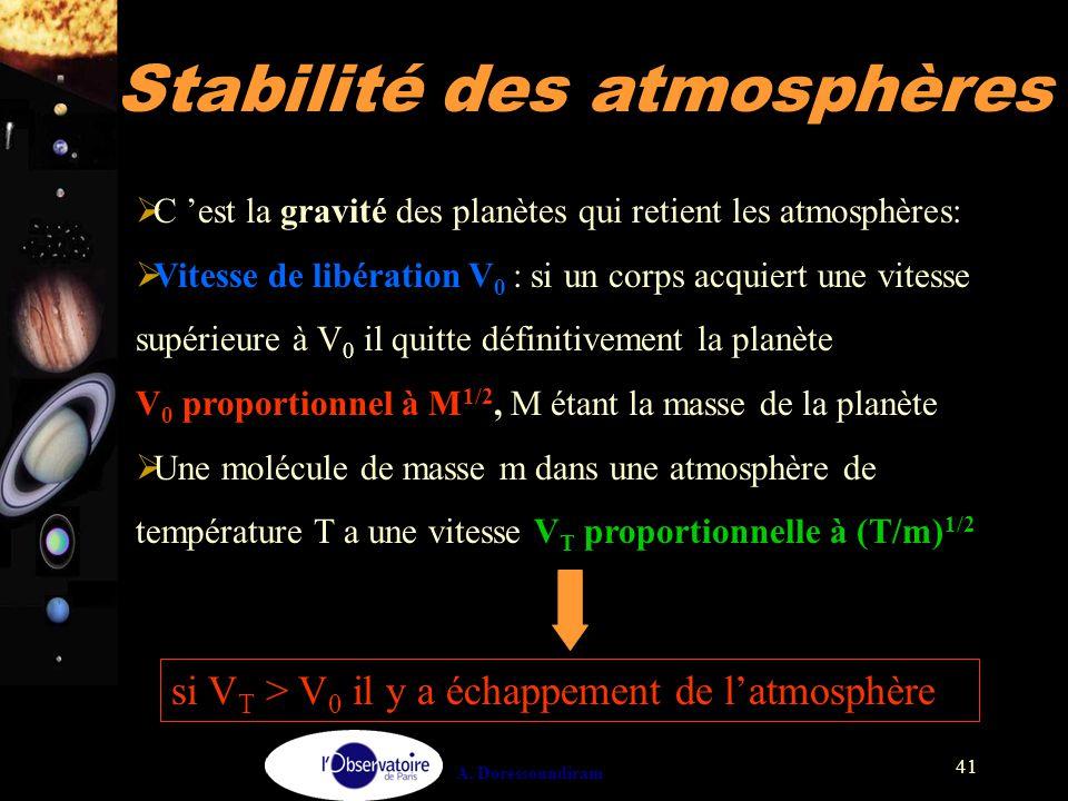 A. Doressoundiram 41  C 'est la gravité des planètes qui retient les atmosphères:  Vitesse de libération V 0 : si un corps acquiert une vitesse supé