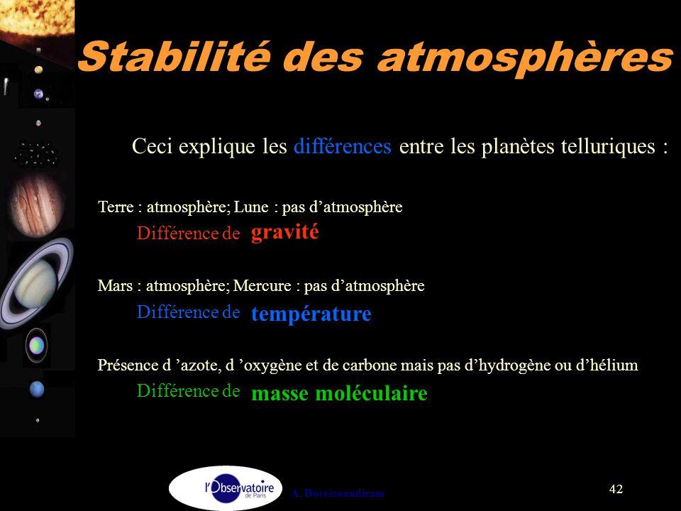 A. Doressoundiram 42 Ceci explique les différences entre les planètes telluriques : Terre : atmosphère; Lune : pas d'atmosphère Différence de ??? Mars