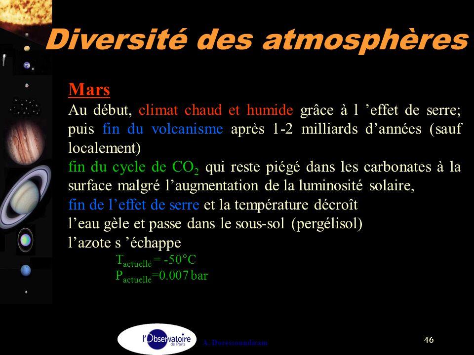 A. Doressoundiram 46 Mars Au début, climat chaud et humide grâce à l 'effet de serre; puis fin du volcanisme après 1-2 milliards d'années (sauf locale