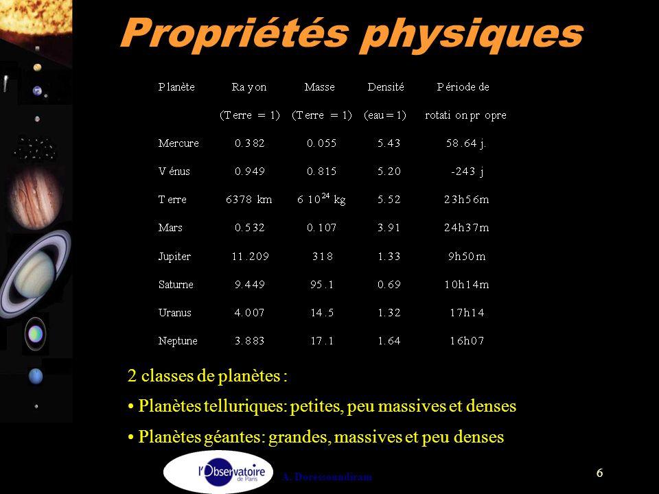 A. Doressoundiram 6 2 classes de planètes : Planètes telluriques: petites, peu massives et denses Planètes géantes: grandes, massives et peu denses Pr