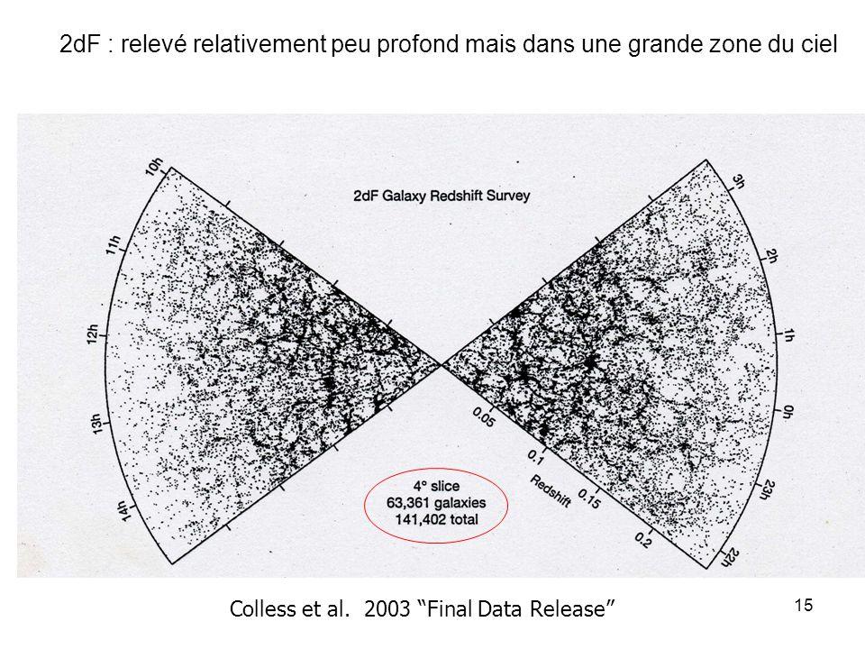 """15 2dF : relevé relativement peu profond mais dans une grande zone du ciel Colless et al. 2003 """"Final Data Release"""""""