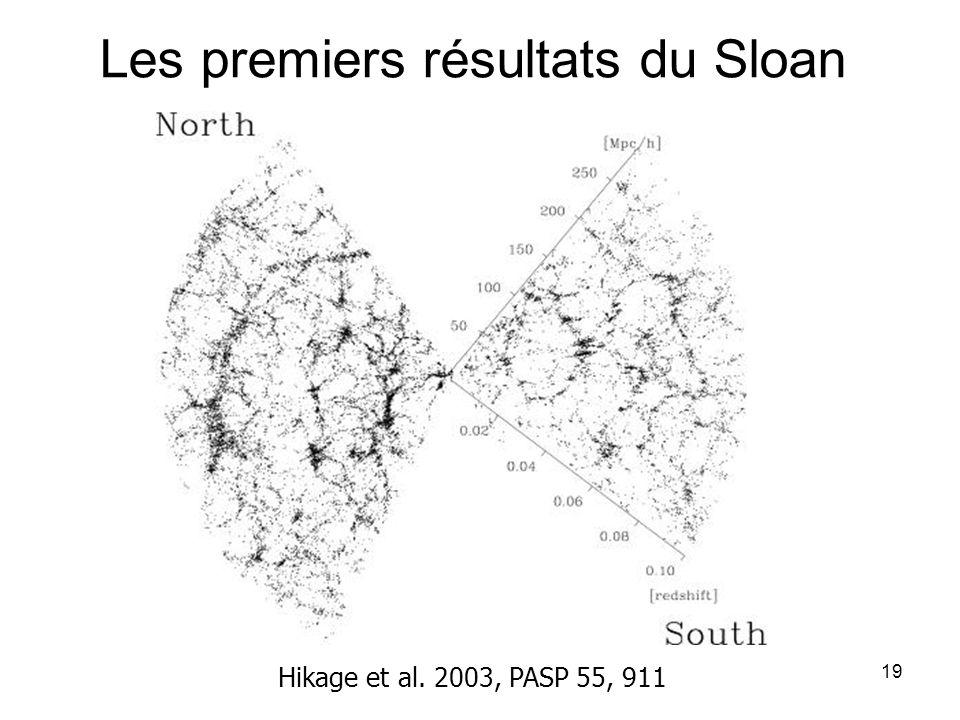 19 Les premiers résultats du Sloan Hikage et al. 2003, PASP 55, 911