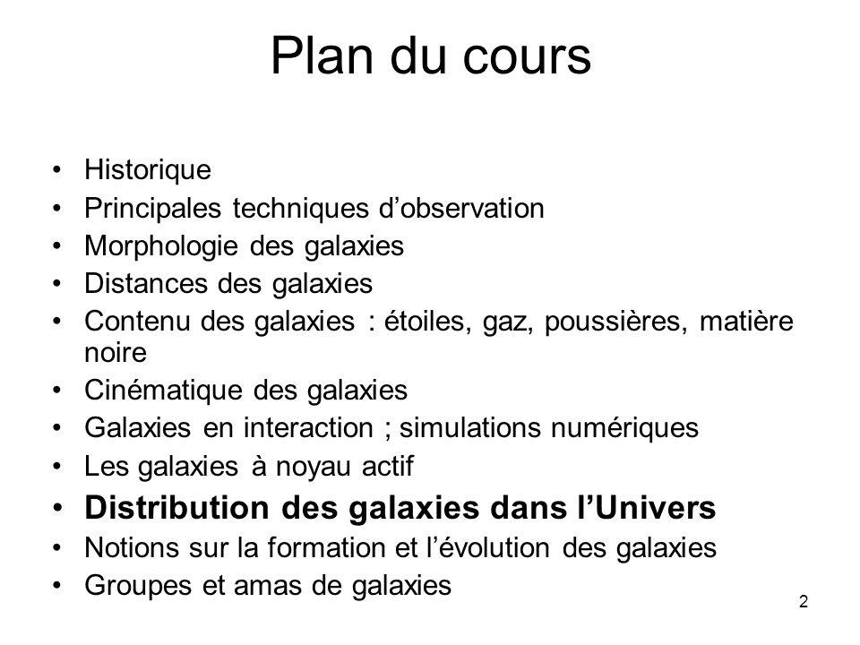 2 Plan du cours Historique Principales techniques d'observation Morphologie des galaxies Distances des galaxies Contenu des galaxies : étoiles, gaz, p