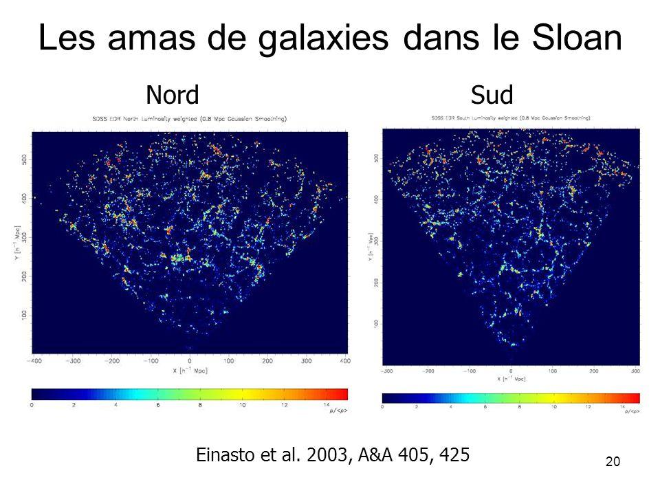 20 Les amas de galaxies dans le Sloan Einasto et al. 2003, A&A 405, 425 NordSud