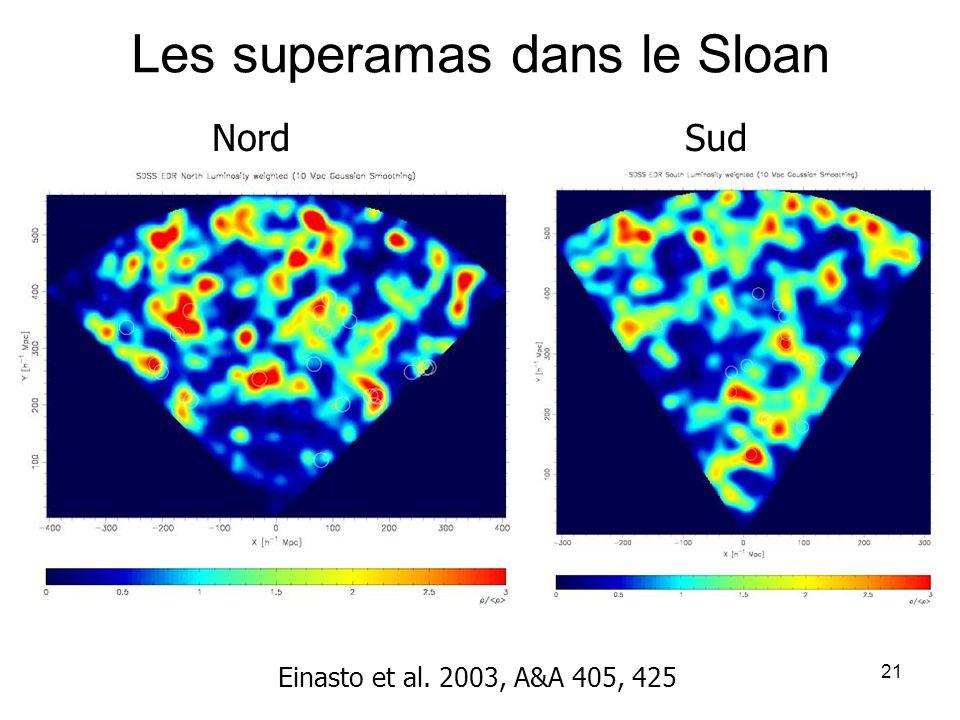 21 Les superamas dans le Sloan Einasto et al. 2003, A&A 405, 425 NordSud